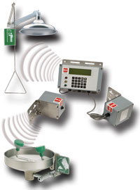 Emergency Equipment Monitoring