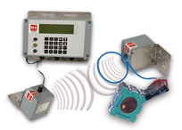Wireless Instrumentation